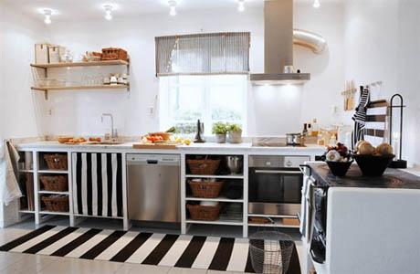 แบบห้องครัว ด้วยลวดลายเก๋ๆน่ารักๆ